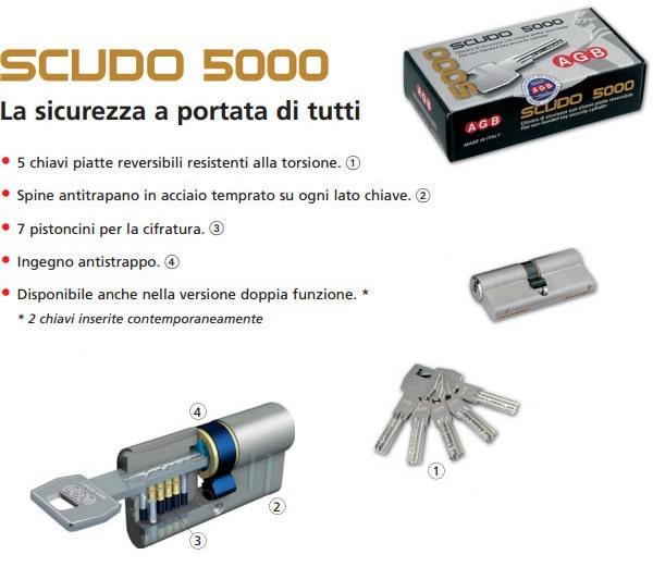 Cilindro SCUDO 5000 serratura